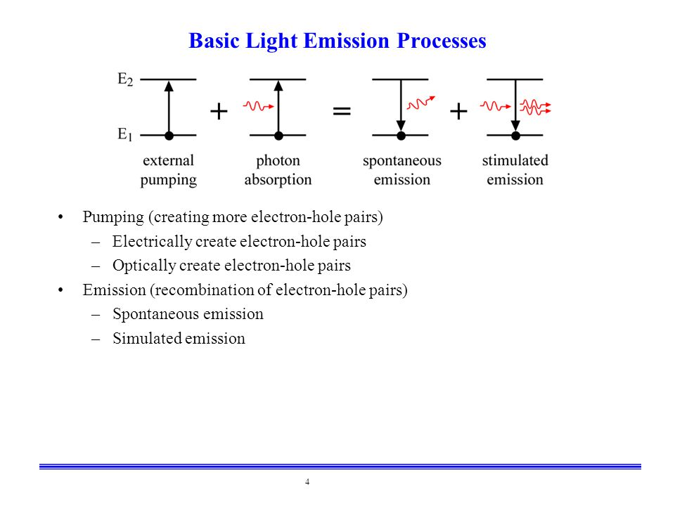 35 Responsivity Depends on quantum efficiency , and photon energy