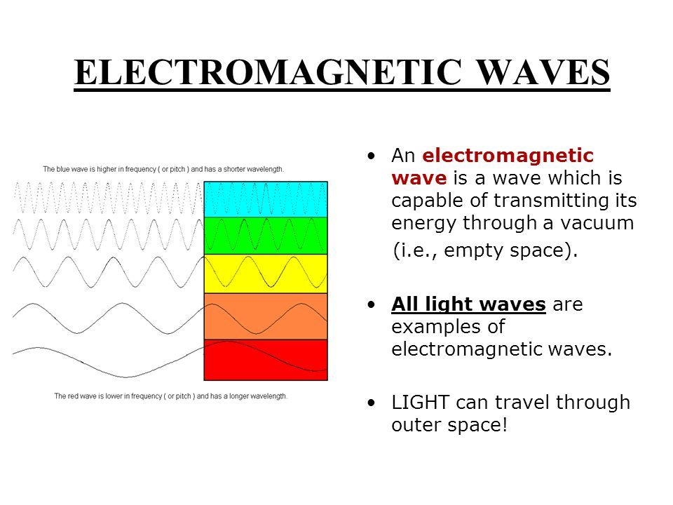 ELECTROMAGNETIC WAVES An electromagnetic wave is a wave which is capable of transmitting its energy through a vacuum (i.e., empty space).