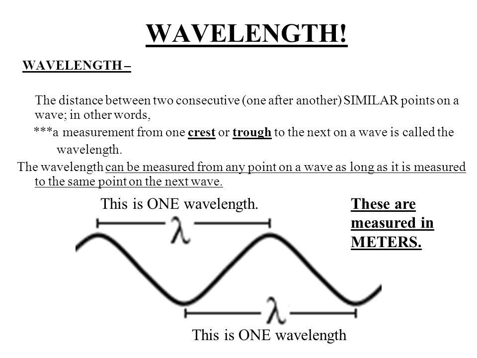 WAVELENGTH.