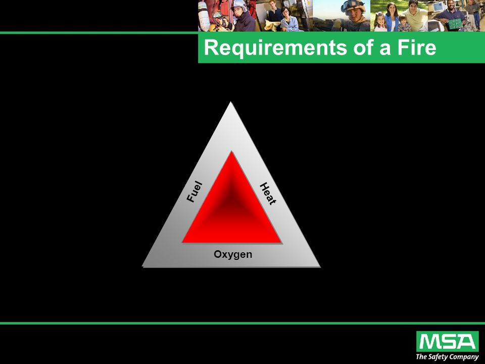 Requirements of a Fire Oxygen Heat Fuel