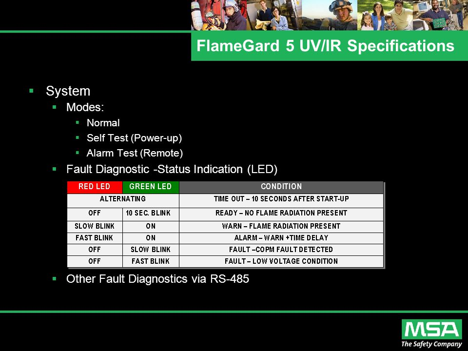 FlameGard 5 UV/IR Specifications  System  Modes:  Normal  Self Test (Power-up)  Alarm Test (Remote)  Fault Diagnostic -Status Indication (LED) 