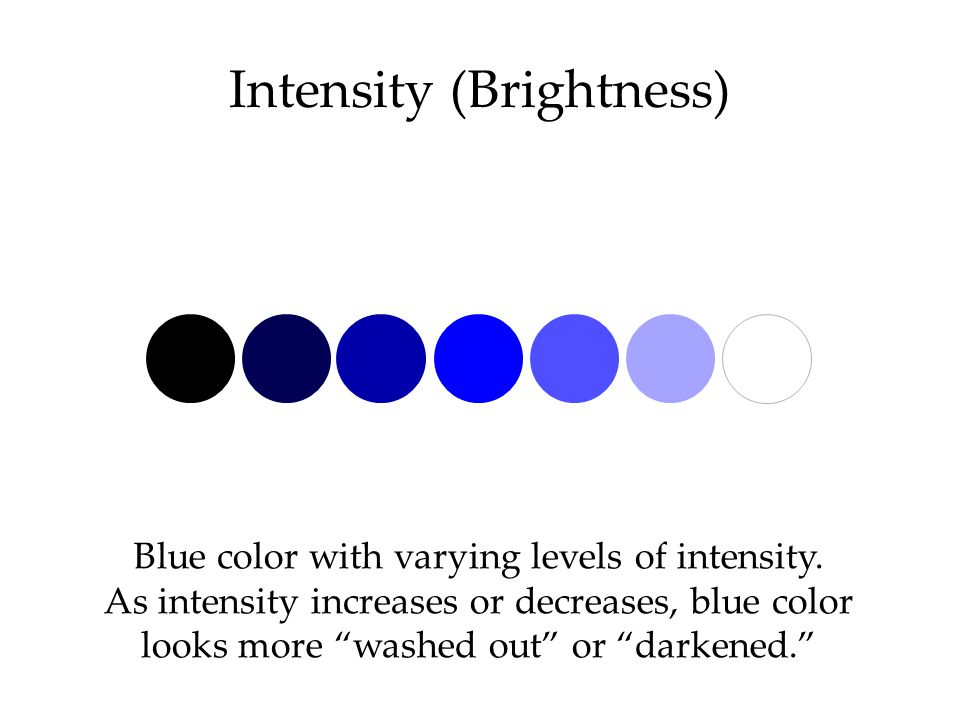 Intensity (Brightness) Blue color with varying levels of intensity.