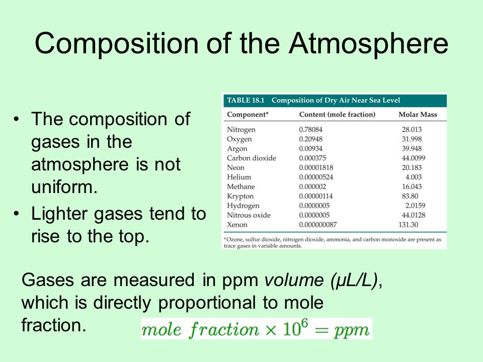 Composition of the Atmosphere The composition of gases in the atmosphere is not uniform.