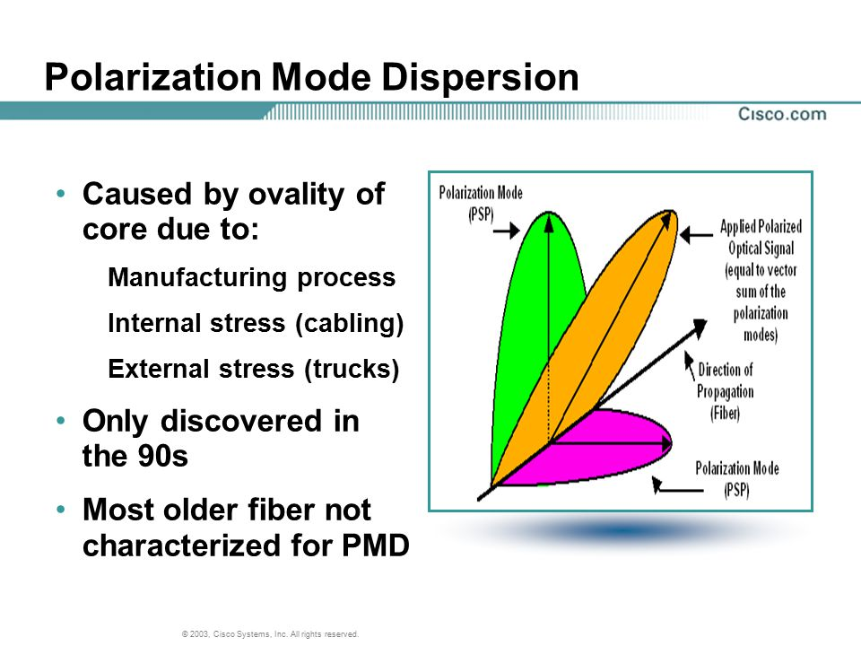 © 2003, Cisco Systems, Inc. All rights reserved. Polarization Mode Dispersion Caused by ovality of core due to: Manufacturing process Internal stress
