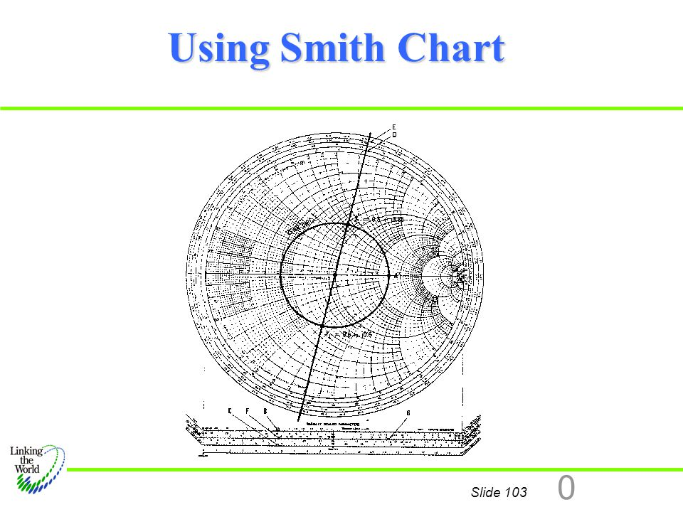 Slide 103 0 Using Smith Chart