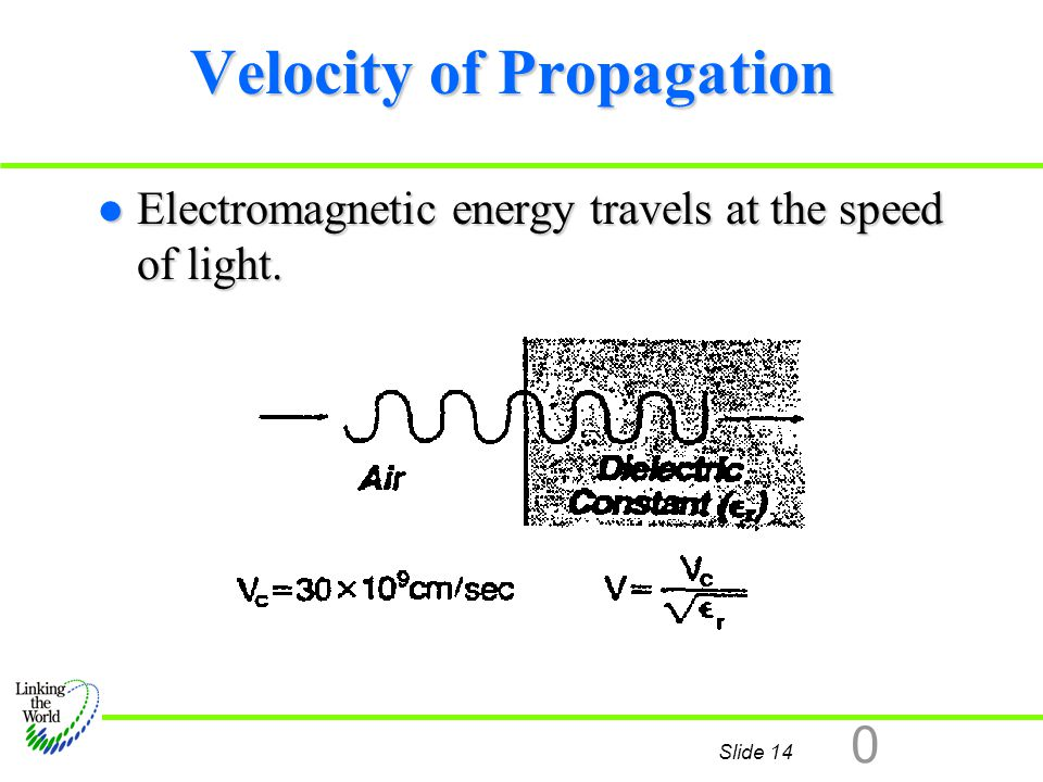 Slide 14 0 Velocity of Propagation l Electromagnetic energy travels at the speed of light.