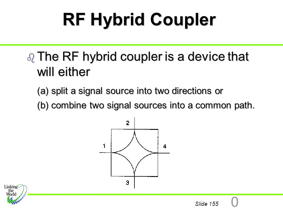 Slide 155 0 RF Hybrid Coupler b The RF hybrid coupler is a device that will either (a) split a signal source into two directions or (b) combine two si