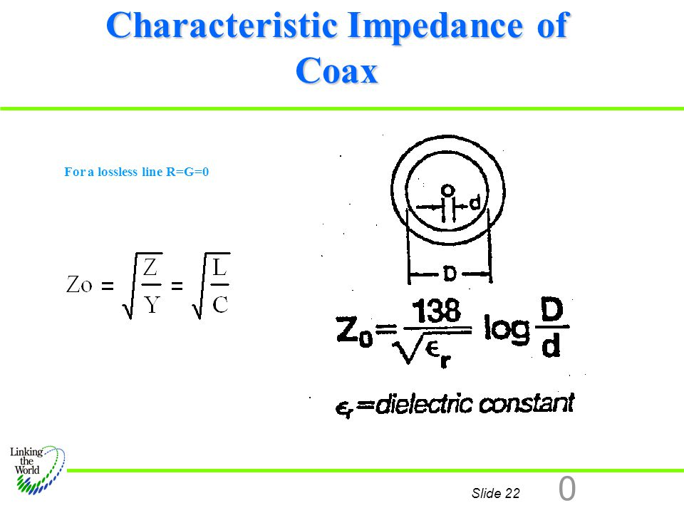 Slide 22 0 Characteristic Impedance of Coax For a lossless line R=G=0