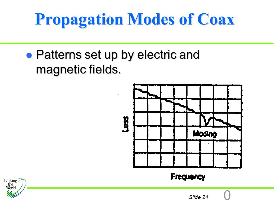 Slide 24 0 Propagation Modes of Coax l Patterns set up by electric and magnetic fields.