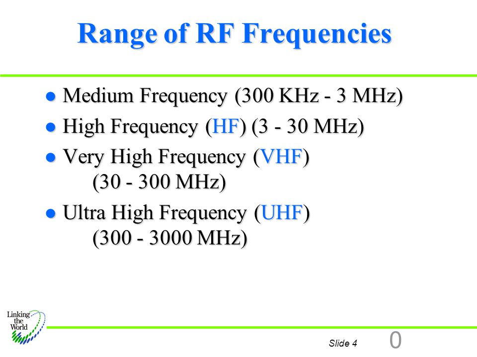 Slide 25 0 Cutoff Frequency l The lowest frequency at which the next higher order mode can propagate is called the cut-off frequency of the next higher order mode.