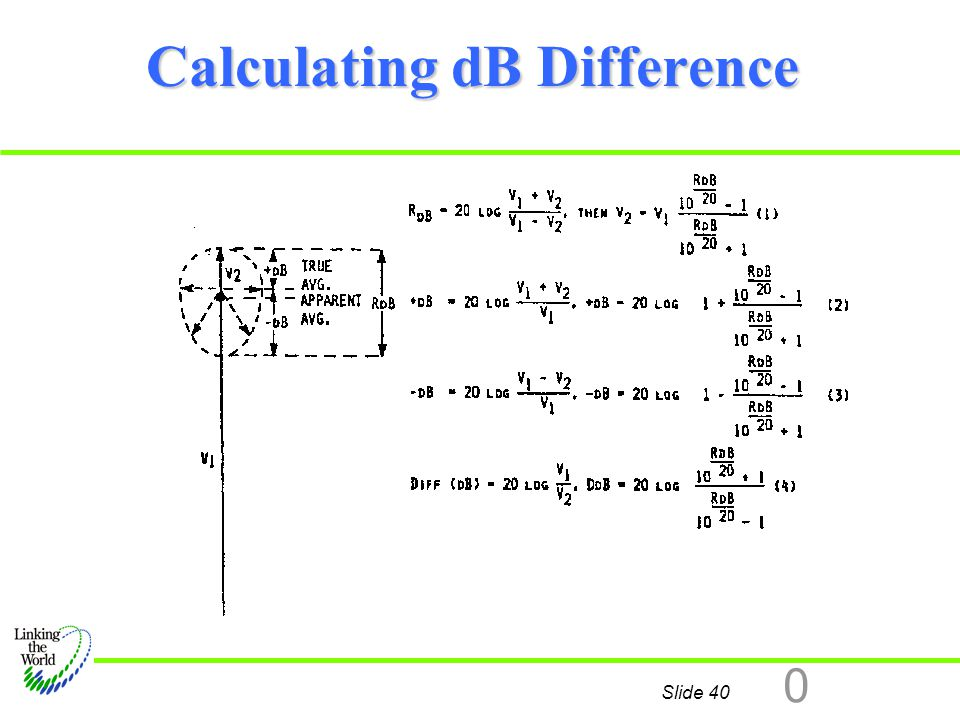 Slide 40 0 Calculating dB Difference