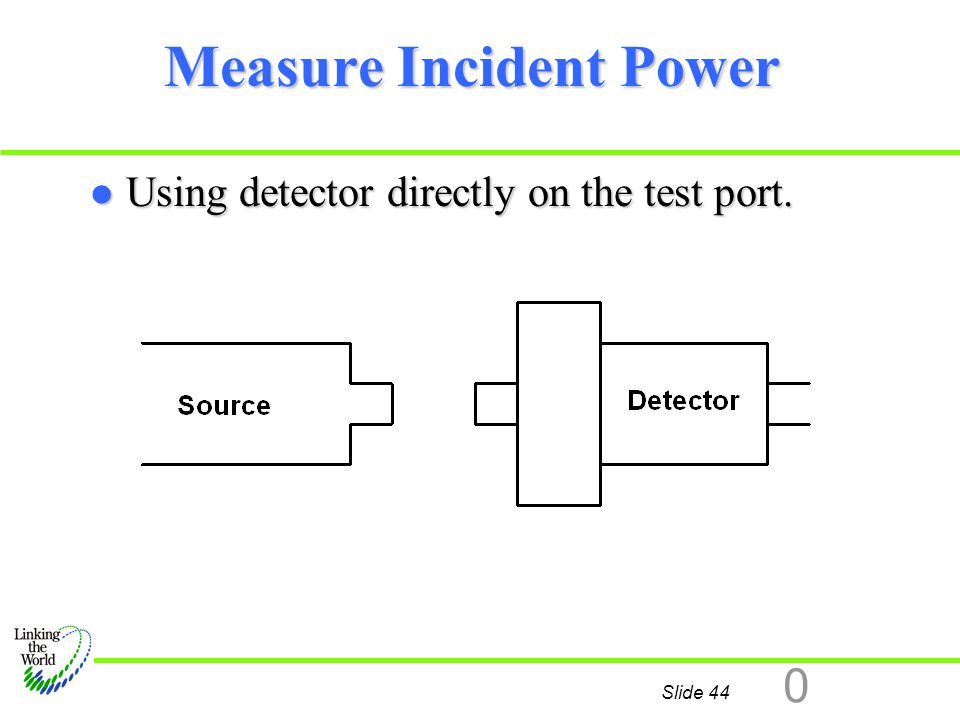 Slide 44 0 Measure Incident Power Using detector directly on the test port. Using detector directly on the test port.