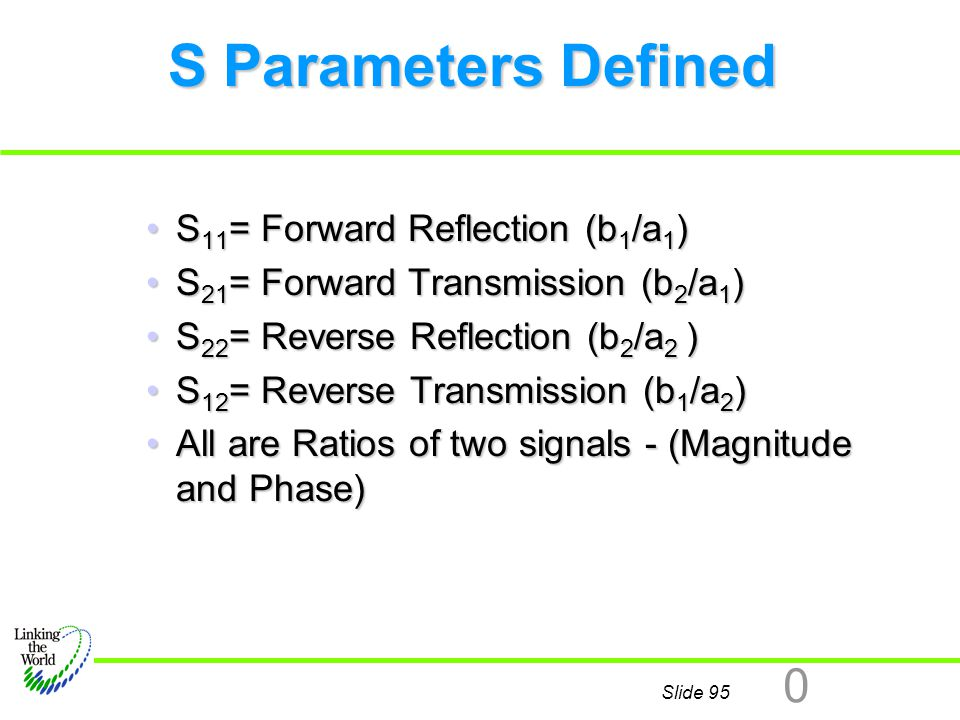 Slide 95 0 S Parameters Defined S 11 = Forward Reflection (b 1 /a 1 )S 11 = Forward Reflection (b 1 /a 1 ) S 21 = Forward Transmission (b 2 /a 1 )S 21