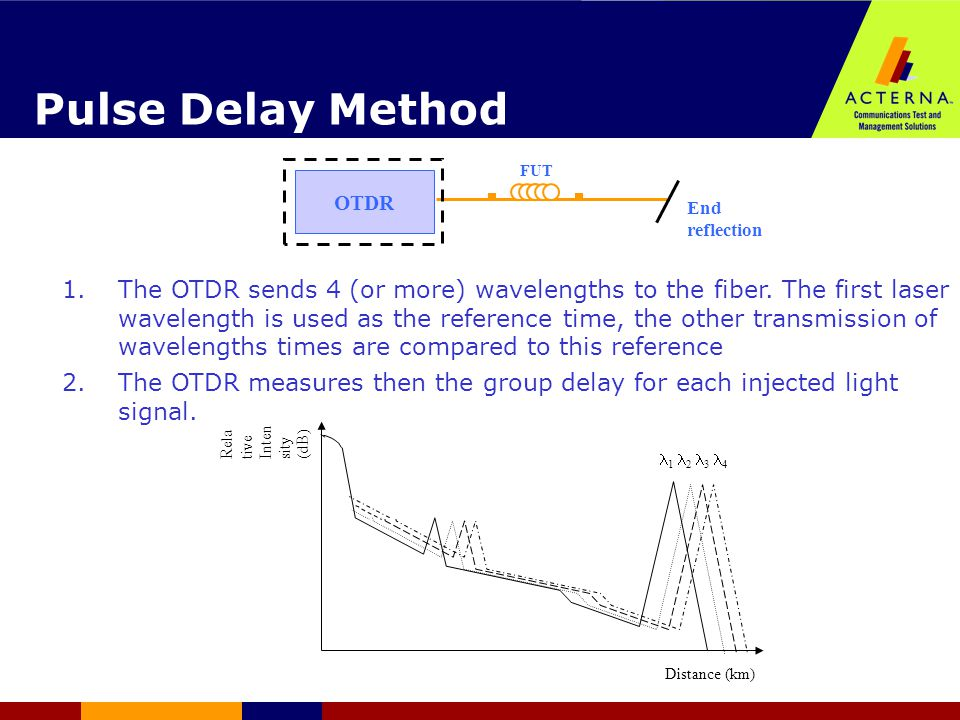 Pulse Delay Method The acquired time-delay points are plotted on a graph, and a curve is then fitted to these points thanks to the right nonlinear regression : the 3-Term or 5-Term Sellmeier Equation (according to the fiber type under test) ‏ The dispersion is the first derivated ( d/d) of the delay versus the wavelength response.