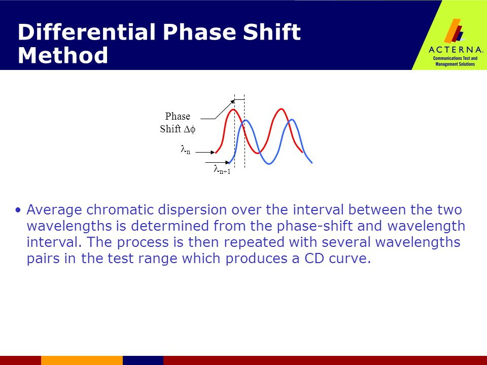 Differential Phase Shift Method Average chromatic dispersion over the interval between the two wavelengths is determined from the phase-shift and wavelength interval.