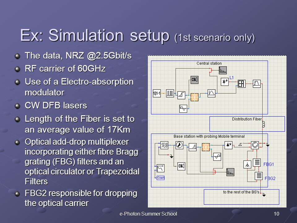10e-Photon Summer School Ex: Simulation setup (1st scenario only) The data, NRZ @2.5Gbit/s RF carrier of 60GHz Use of a Electro-absorption modulator CW DFB lasers Length of the Fiber is set to an average value of 17Km Optical add-drop multiplexer incorporating either fibre Bragg grating (FBG) filters and an optical circulator or Trapezoidal Filters FBG2 responsible for dropping the optical carrier