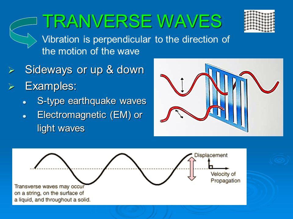 TRANVERSE WAVES  Sideways or up & down  Examples: S-type earthquake waves S-type earthquake waves Electromagnetic (EM) or light waves Electromagneti