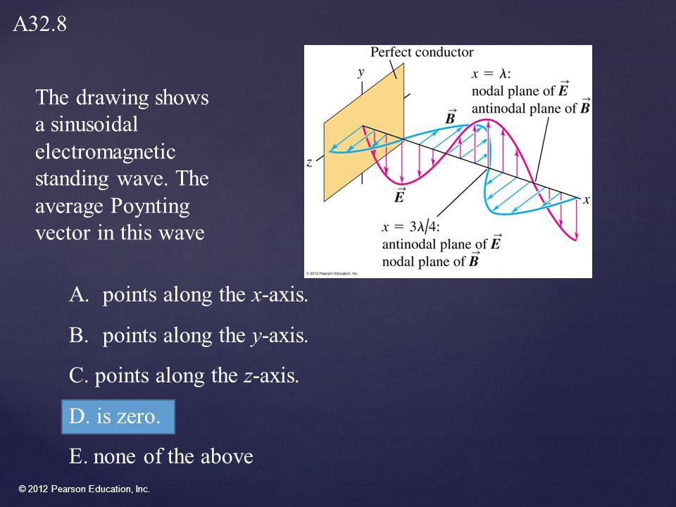 © 2012 Pearson Education, Inc. The drawing shows a sinusoidal electromagnetic standing wave.