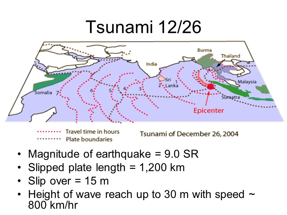 Tsunami 12/26 Magnitude of earthquake = 9.0 SR Slipped plate length = 1,200 km Slip over = 15 m Height of wave reach up to 30 m with speed ~ 800 km/hr