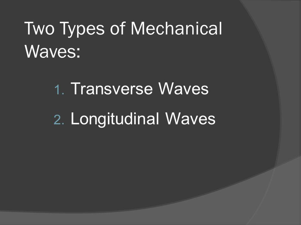 Two Types of Mechanical Waves: 1. Transverse Waves 2. Longitudinal Waves