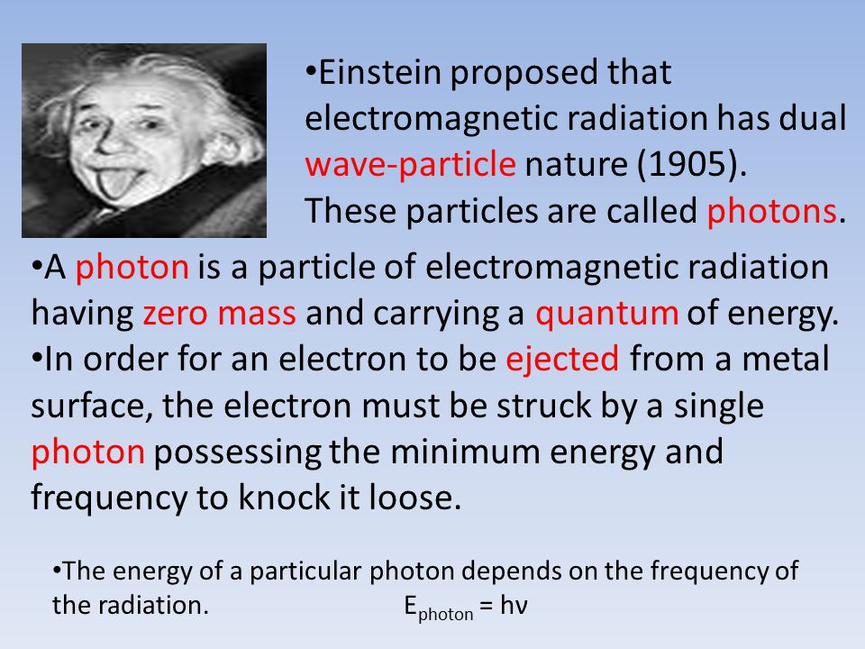 Einstein proposed that electromagnetic radiation has dual wave-particle nature (1905).