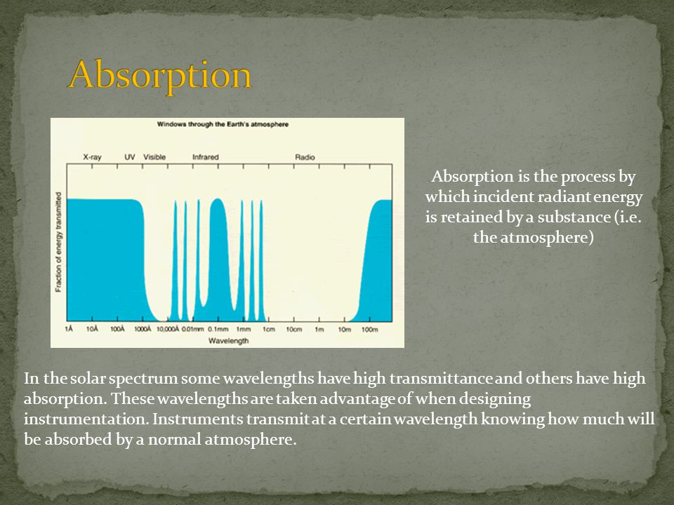 Absorption is the process by which incident radiant energy is retained by a substance (i.e.
