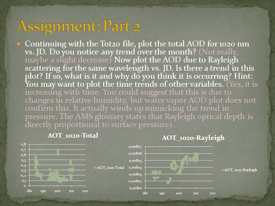 Continuing with the Tot20 file, plot the total AOD for 1020 nm vs.