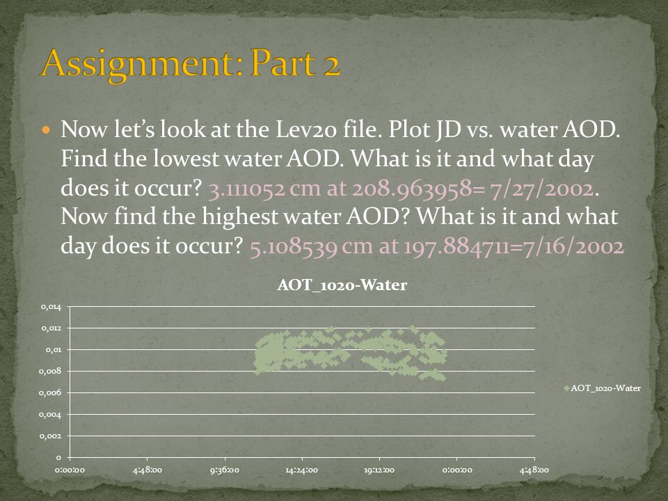 Now let's look at the Lev20 file. Plot JD vs. water AOD.