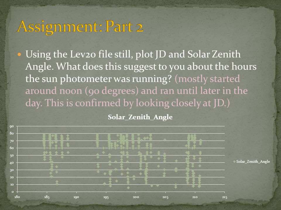 Using the Lev20 file still, plot JD and Solar Zenith Angle.