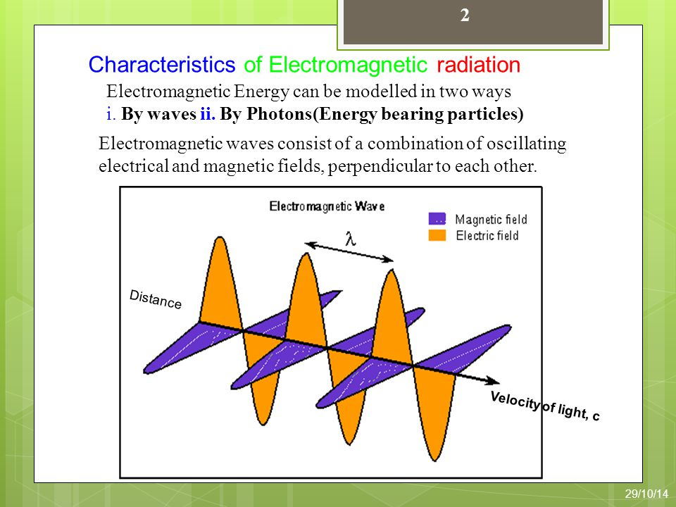 2 Characteristics of Electromagnetic radiation Electromagnetic Energy can be modelled in two ways i. By waves ii. By Photons(Energy bearing particles)