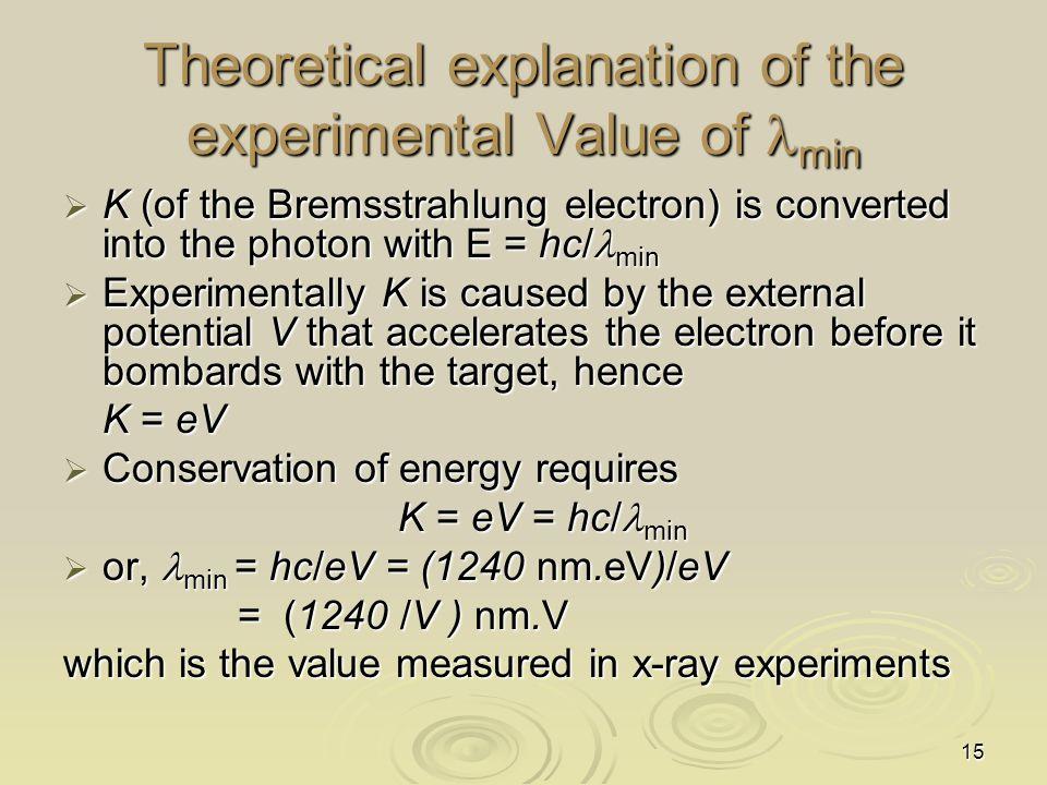 15 Theoretical explanation of the experimental Value of min  K (of the Bremsstrahlung electron) is converted into the photon with E = hc/ min  Exper