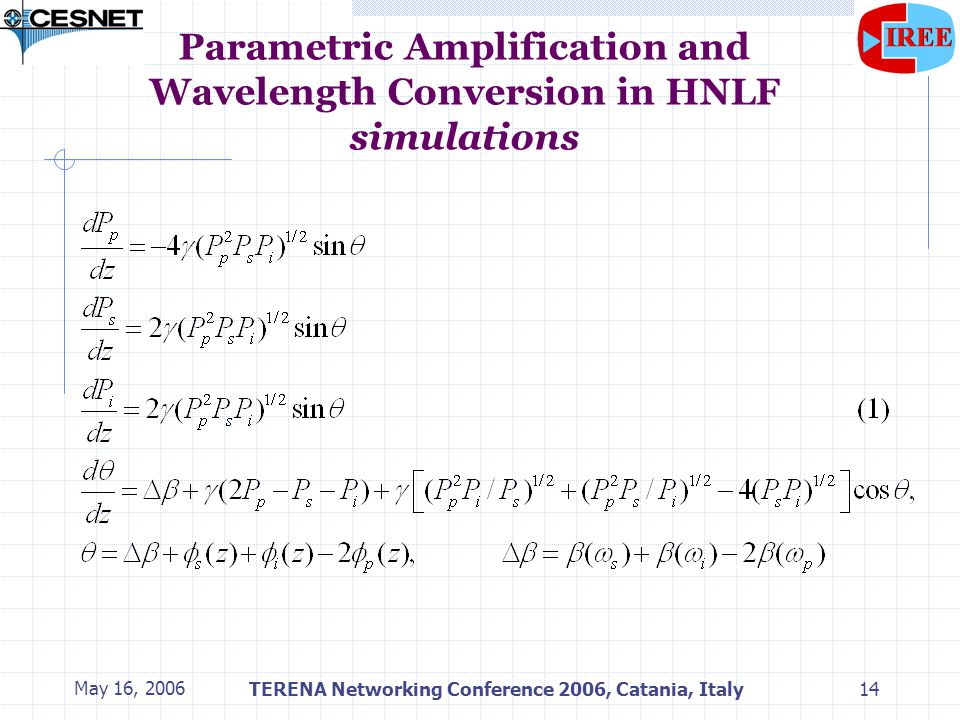 May 16, 2006TERENA Networking Conference 2006, Catania, Italy14 Parametric Amplification and Wavelength Conversion in HNLF simulations