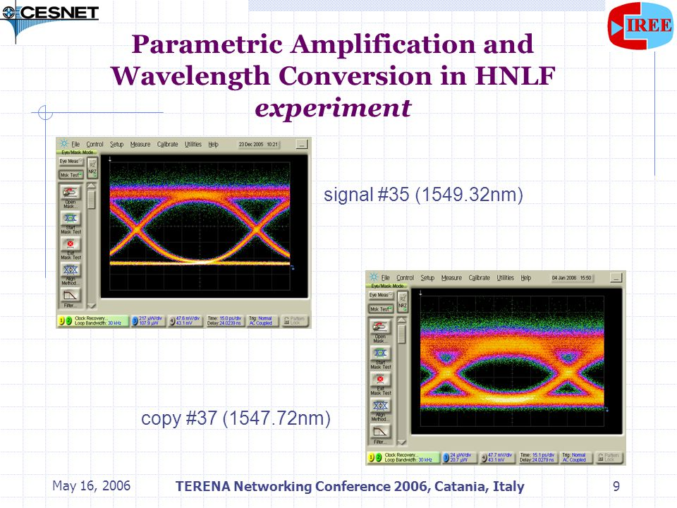 May 16, 2006TERENA Networking Conference 2006, Catania, Italy20 Parametric Amplification and Wavelength Conversion in HNLF Conclusions We have verified that simulation results based on numerical solution of coupled-wave equations and commercial simulation packages are in qualitative agreement with experiments of parametric amplification and wavelength conversion in HNL fibres Problems to be solved: suppression of SBS ASE elimination