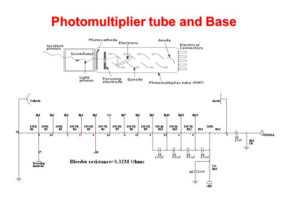Photomultiplier tube and Base