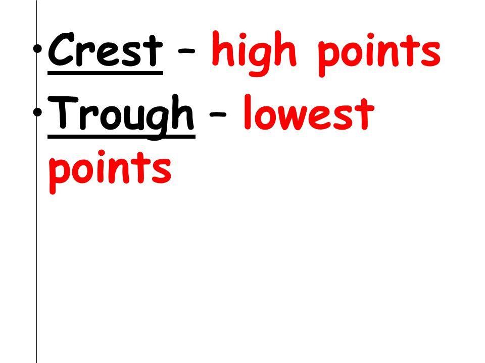 Crest – high points Trough – lowest points