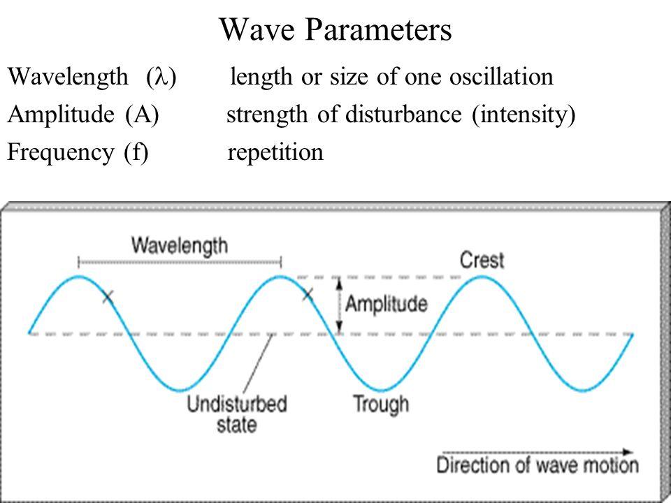 Radial Velocity Convention  True Velocity  Radial  Line of Sight Component Observer No Doppler Shift Transverse motion Radial Velocity > 0 Moving Away Radial Velocity < 0 Moving Toward