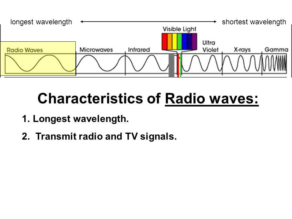 Characteristics of Radio waves: 1.Longest wavelength.