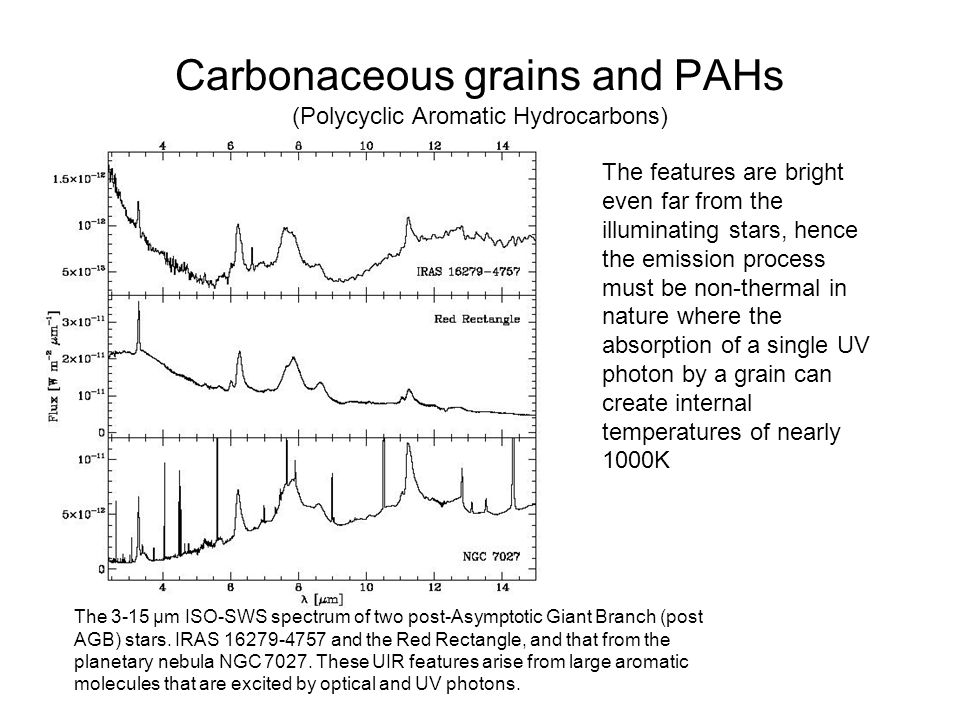 Carbonaceous grains and PAHs (Polycyclic Aromatic Hydrocarbons) The 3-15 μm ISO-SWS spectrum of two post-Asymptotic Giant Branch (post AGB) stars.