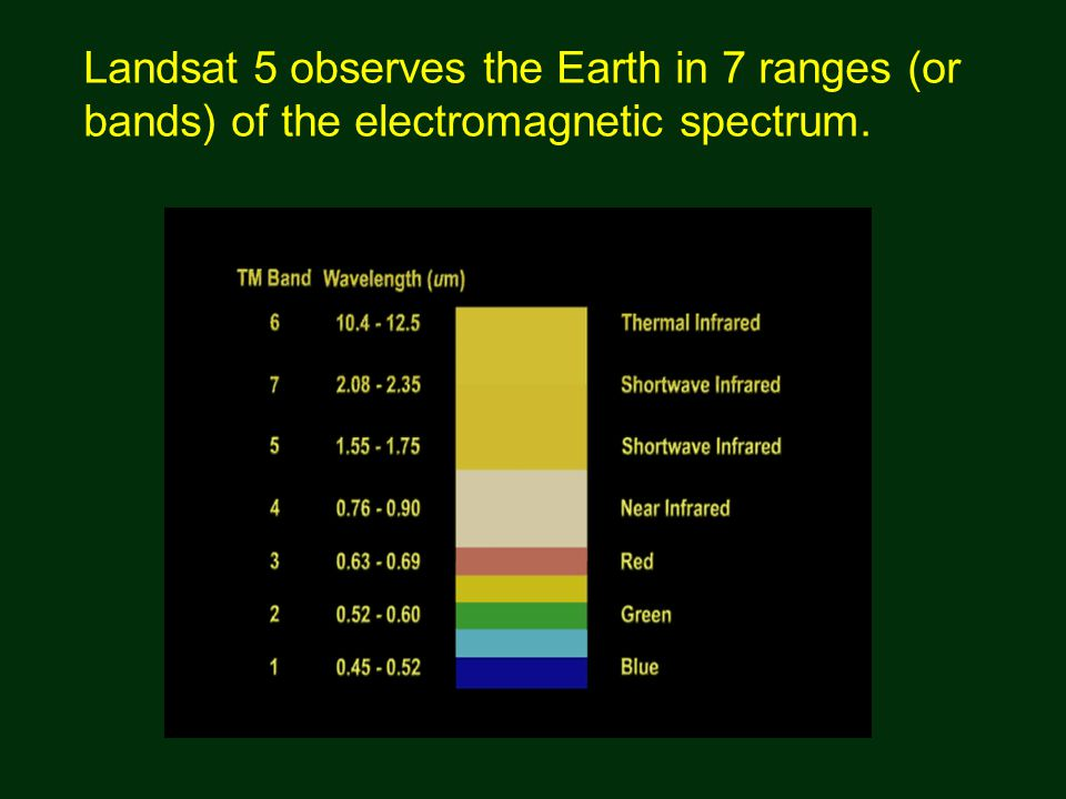 Landsat 5 observes the Earth in 7 ranges (or bands) of the electromagnetic spectrum.