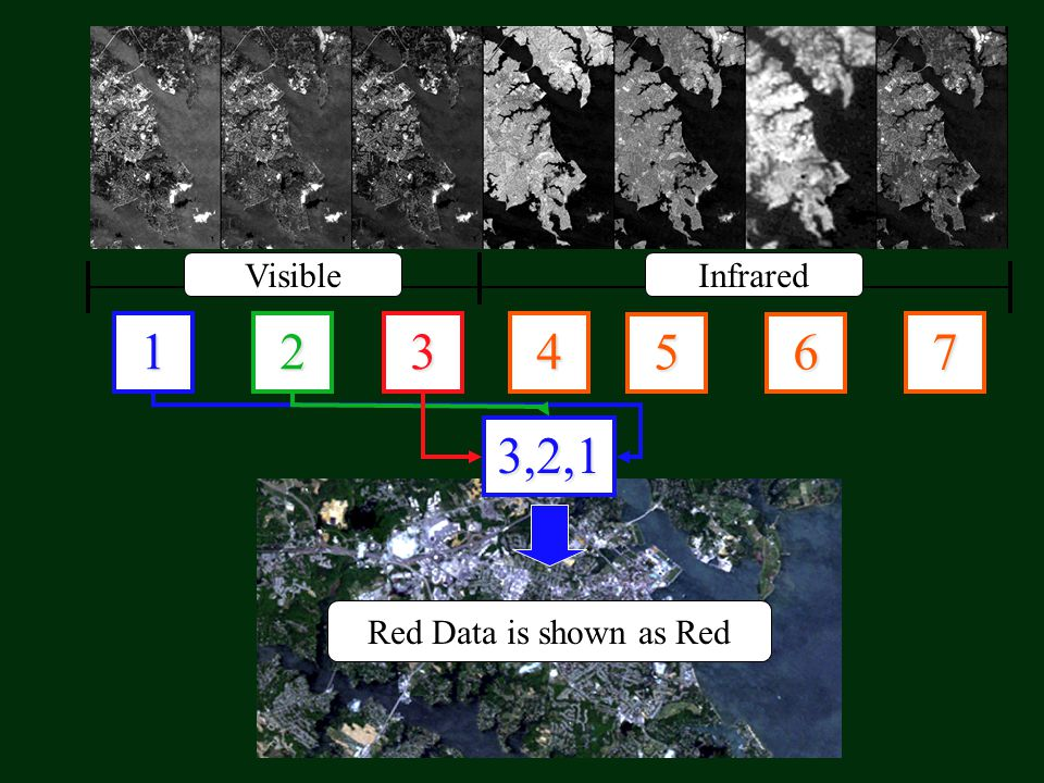 56 74321 3,2,1 VisibleInfrared Green Data is shown as GreenBlue Data is shown as BlueRed Data is shown as Red