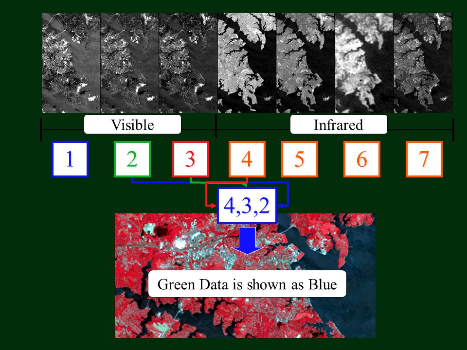 56 74321 4,3,2 VisibleInfrared NIR Data is shown as RedRed Data is shown as GreenGreen Data is shown as Blue
