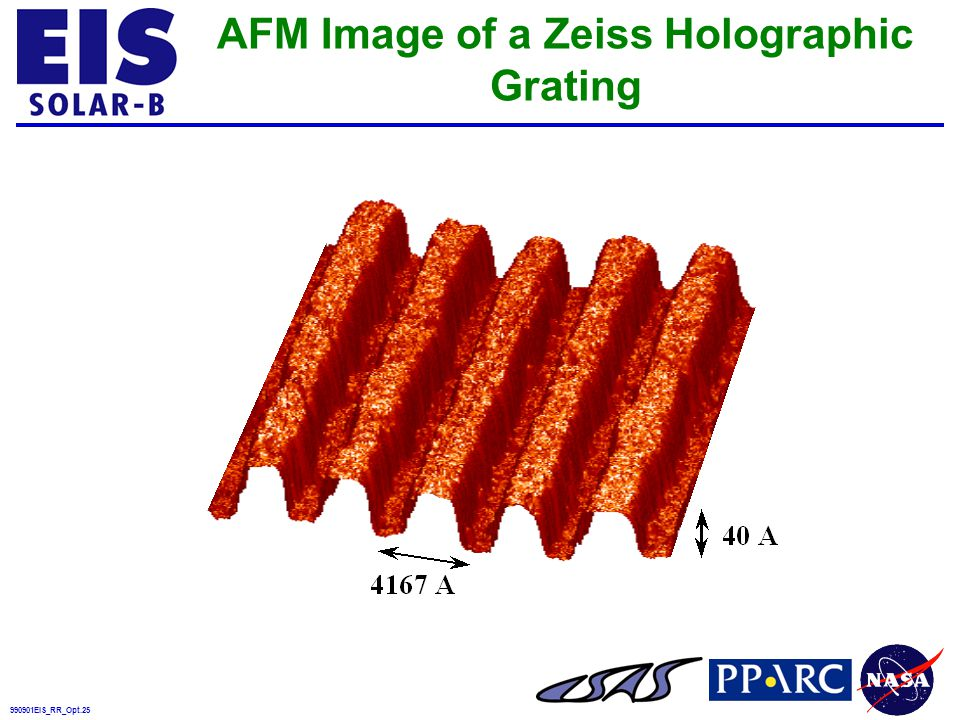 990901EIS_RR_Opt.25 AFM Image of a Zeiss Holographic Grating