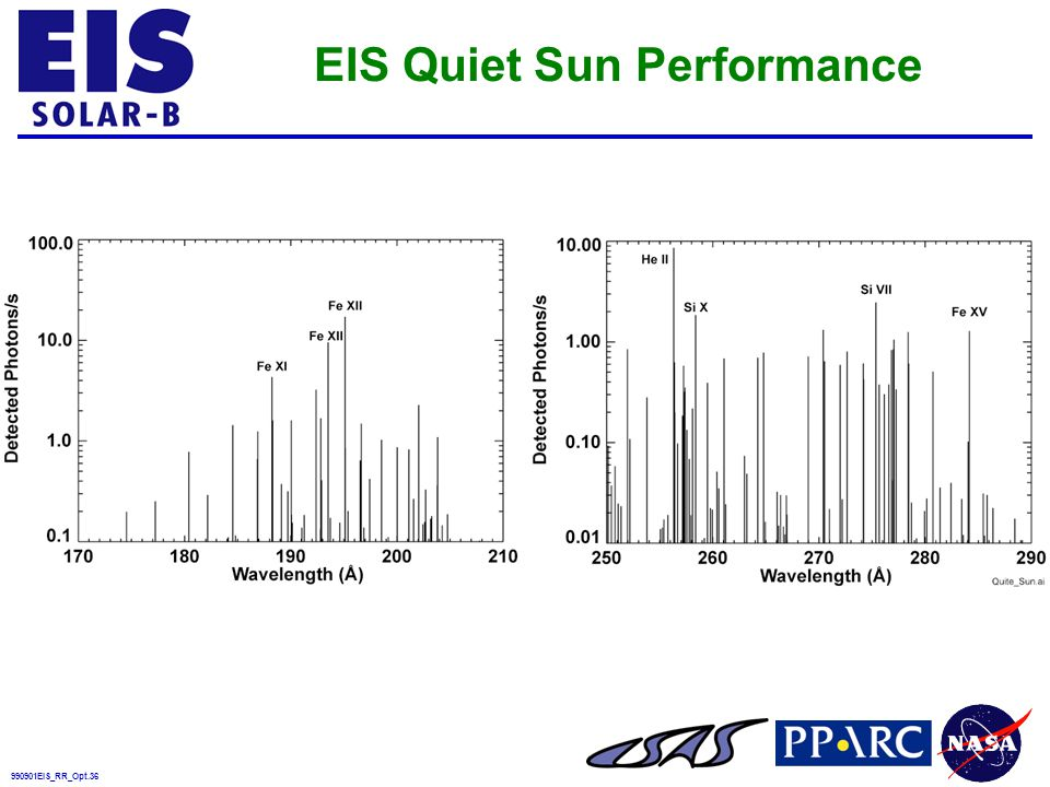 990901EIS_RR_Opt.36 EIS Quiet Sun Performance