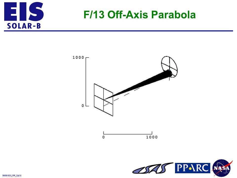 990901EIS_RR_Opt.7 Spot Diagrams for 0, ± 4 arc min