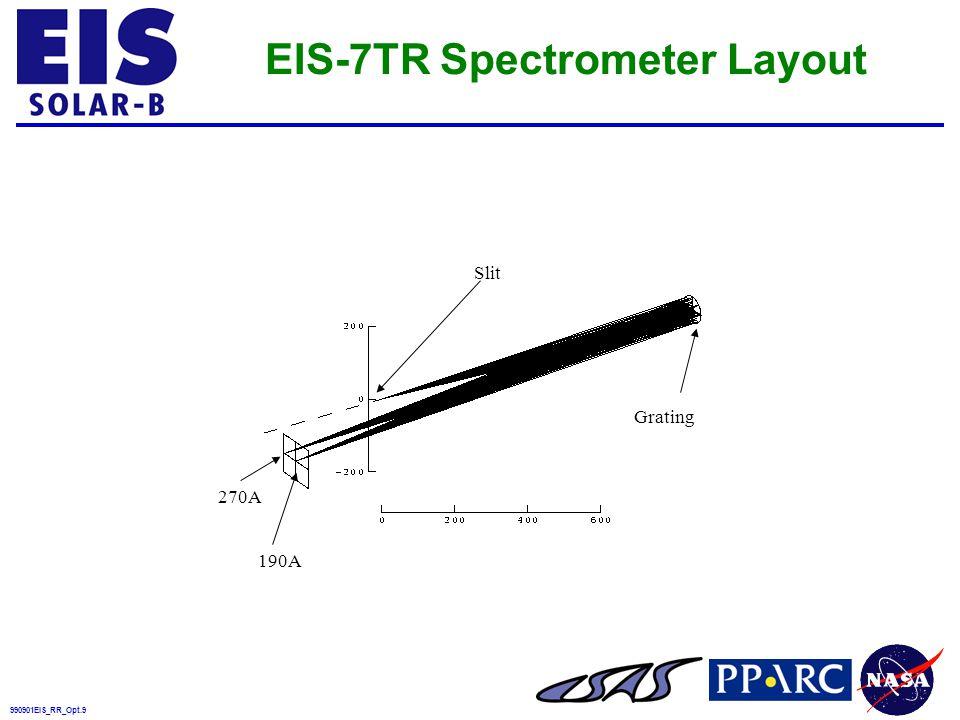 990901EIS_RR_Opt.40 Short Wavelength Velocity Error Estimates