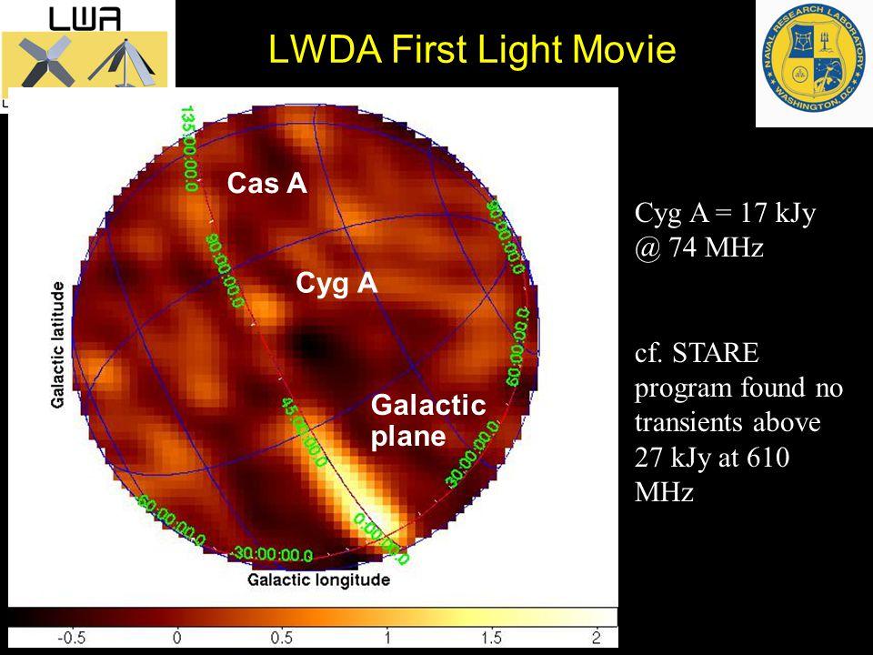 Cas A Cyg A Galactic plane Cyg A = 17 kJy @ 74 MHz cf.