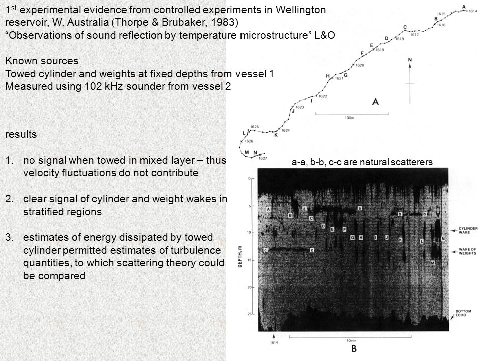 21 1 st experimental evidence from controlled experiments in Wellington reservoir, W.