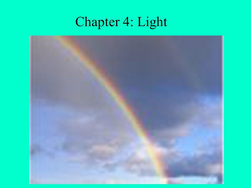 Chapter 4: Light
