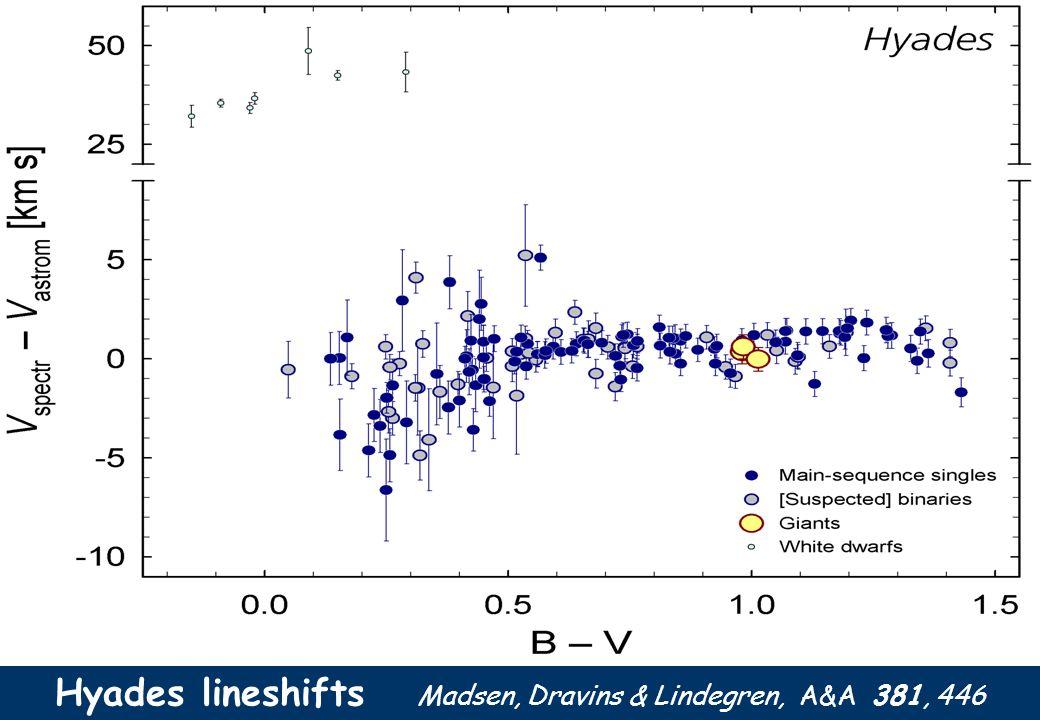 Hyades from Hipparcos D. Dravins, IAU Symp. 215 (2004)
