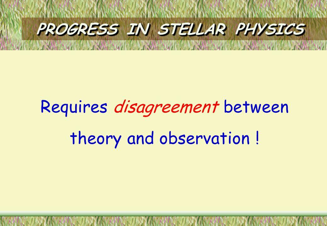 PROGRESS IN SCIENCE is not driven by...